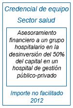 20120000 - Salud