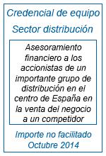 20141000 - distribución