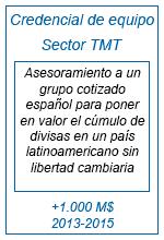 20150000 - TMT